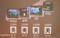 Nove informacije o Samsungu Galaxy IV in HTC M7